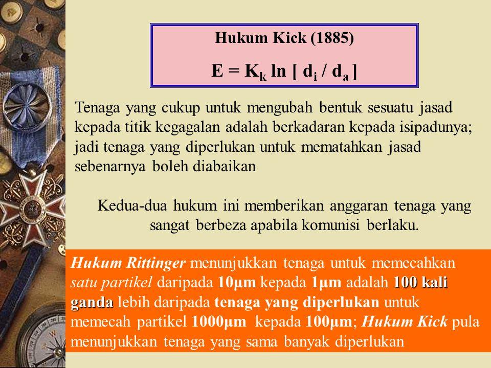 E = Kk ln [ di / da ] Hukum Kick (1885)